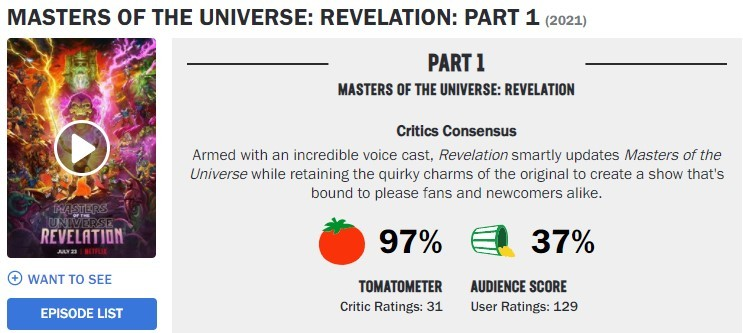 masters of the u rotten tomatoes